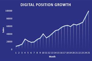 Chart-thumb